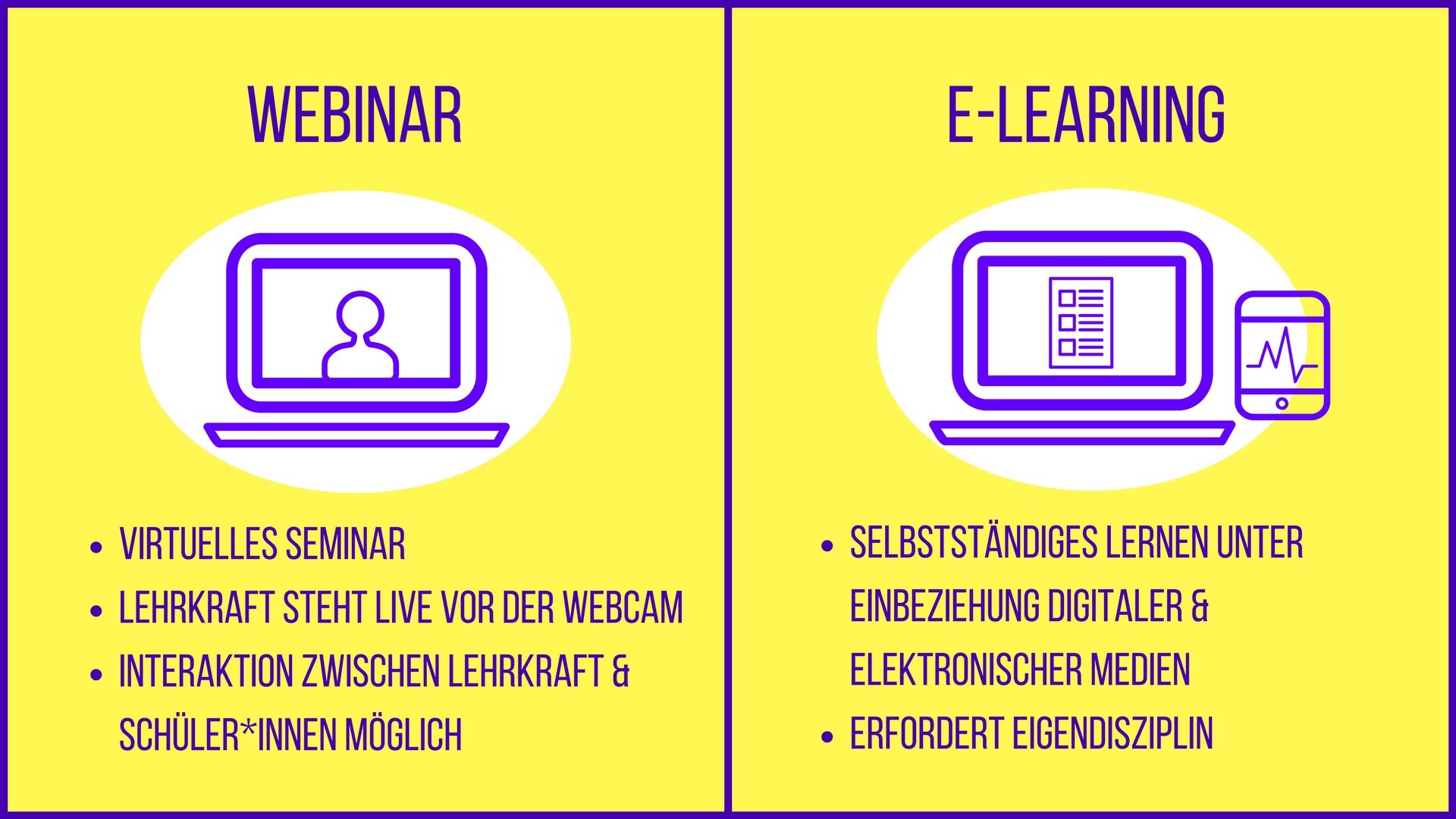 E-Learning oder Webinar?